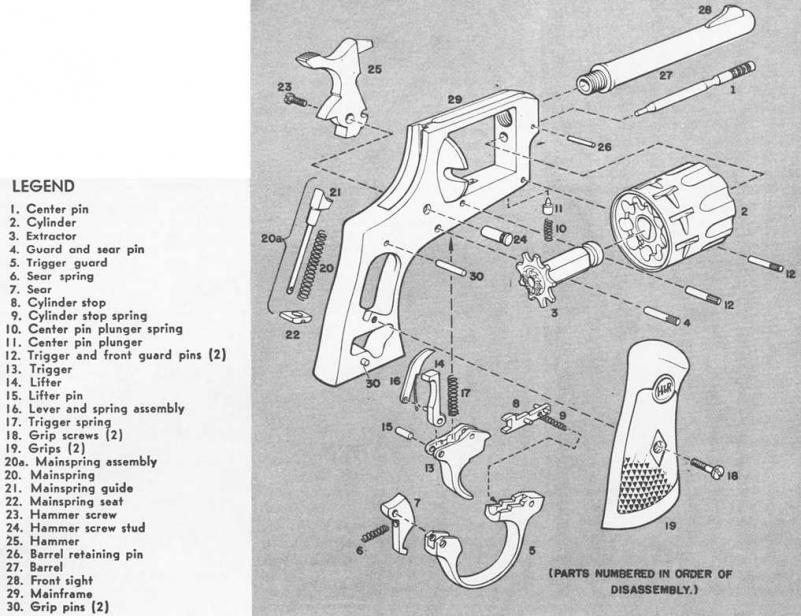 Harrington And Richardson Parts Diagram