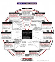 obama agenda and where it comes from.jpg