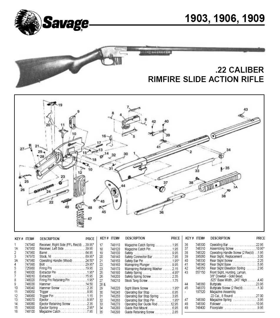 Savage model 1903 questions | The Firearms Forum - The Buying ...
