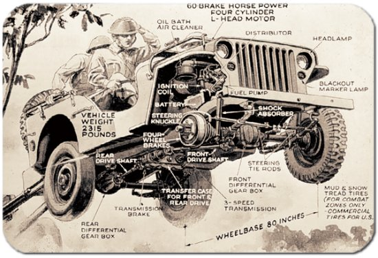 Parts Illustrations in addition  as well M38a1 Fuel Lines in addition Jeep 4 7 Engine Diagram likewise Viewtopic. on m38 wiring diagram