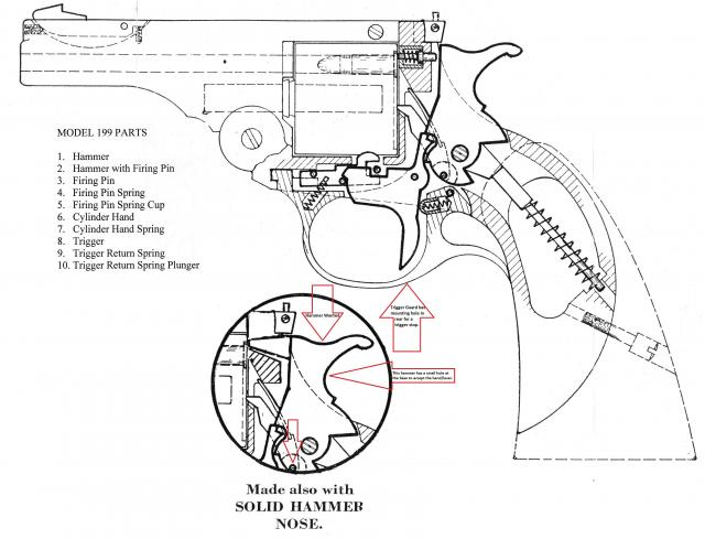 H&R Sportsman | The Firearms Forum - The Buying, Selling or ... on revolver schematics diagrams, shotgun schematics or diagrams, handgun schematics and how it works,